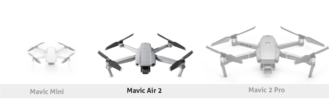 Vergleich Mavic Air 2 Mavic 2 Pro Mavic Mini